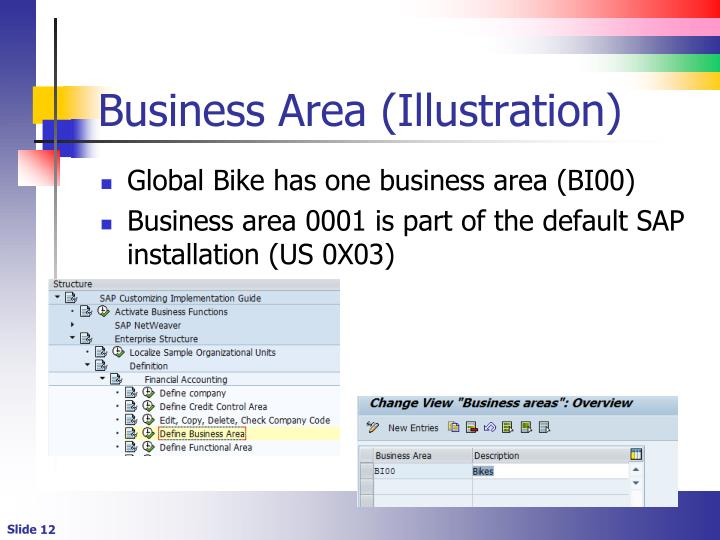 Business Area (Illustration)