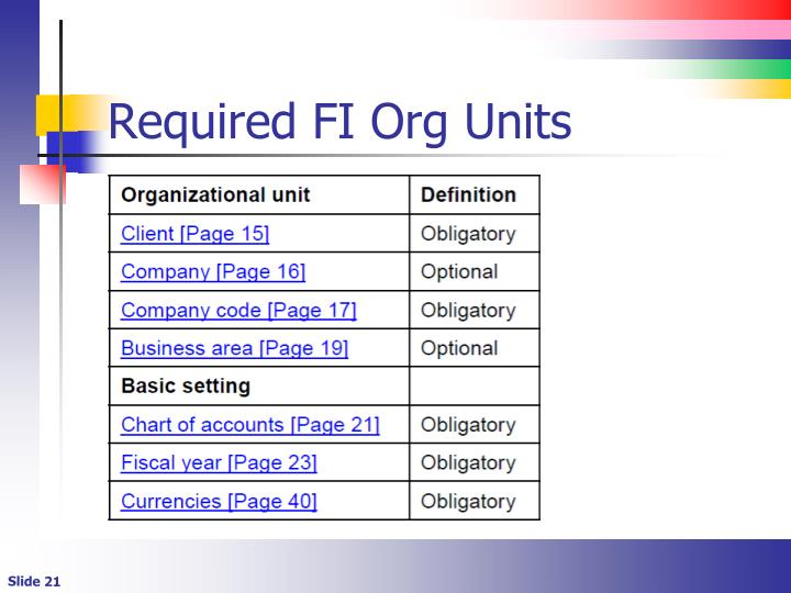 Required FI Org Units