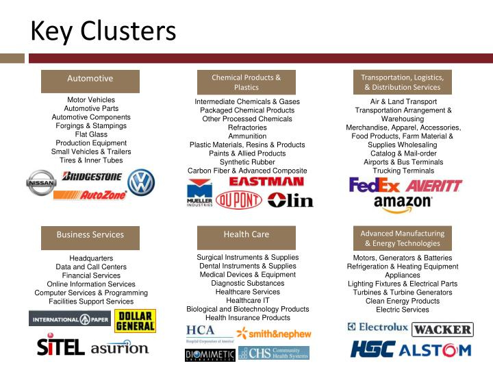 Key Clusters