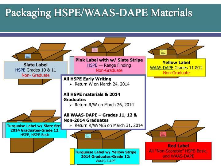 Packaging HSPE/WAAS-DAPE
