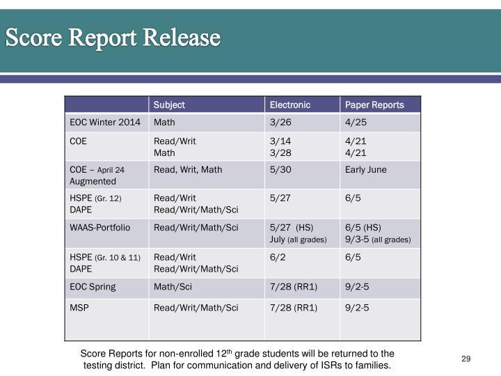 Score Report Release