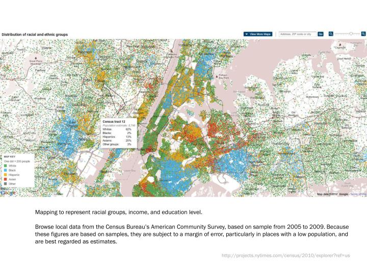 Mapping to represent racial groups, income, and education level.