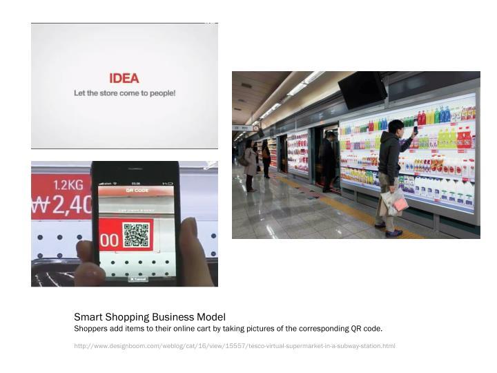 Smart Shopping Business Model