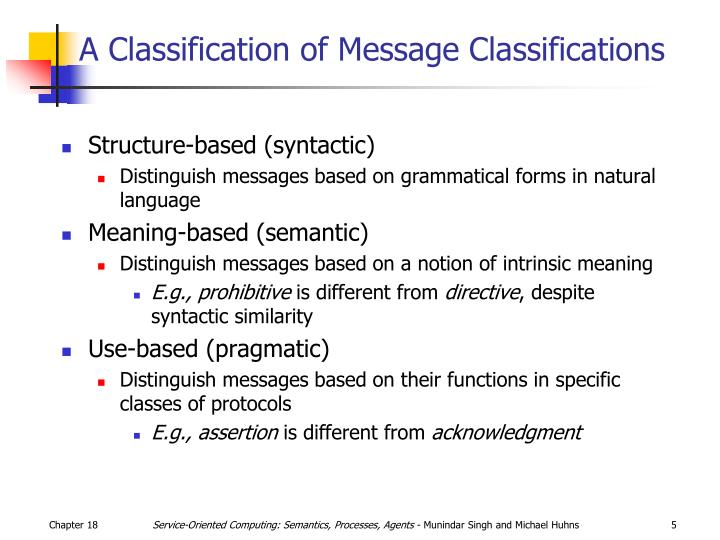 A Classification of Message Classifications
