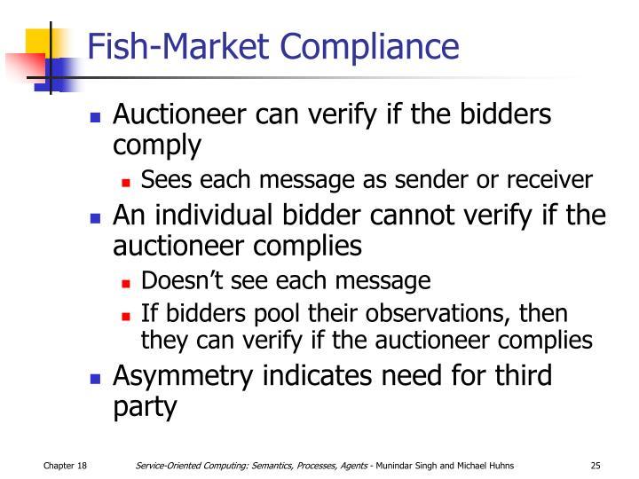 Fish-Market Compliance