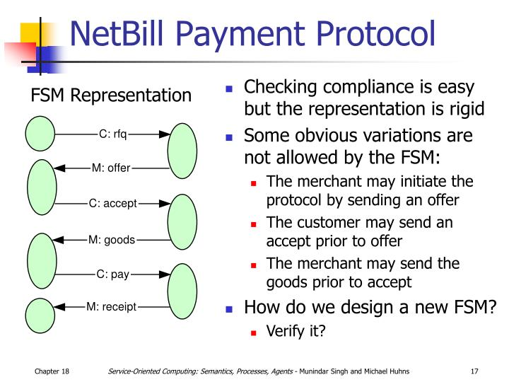 NetBill Payment Protocol