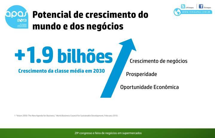 Potencial de crescimento do mundo e dos negócios