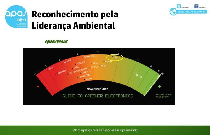 Reconhecimento pela Liderança Ambiental