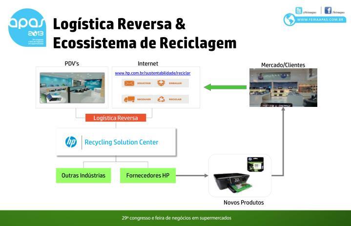 Logística Reversa & Ecossistema de Reciclagem