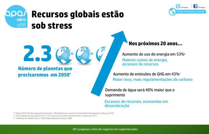 Recursos globais estão sob stress