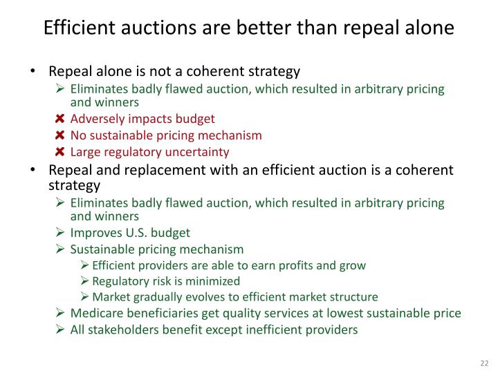 Efficient auctions are better than repeal alone