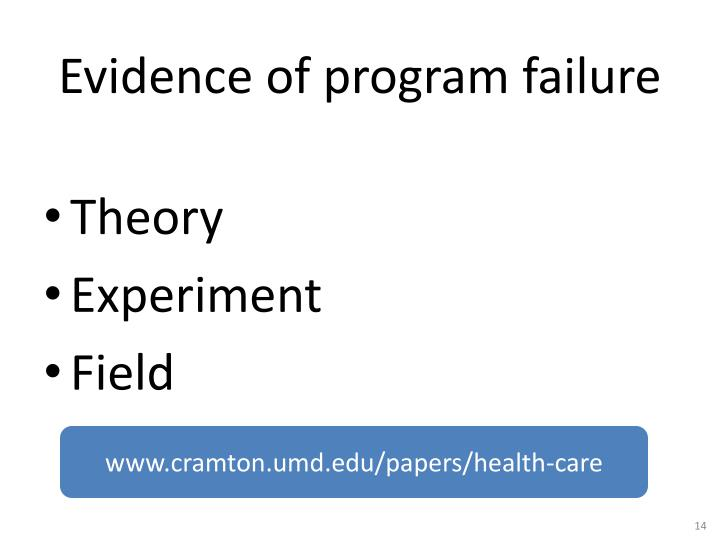 Evidence of program failure