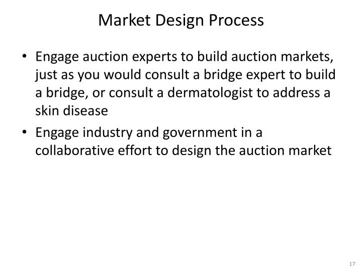 Market Design Process