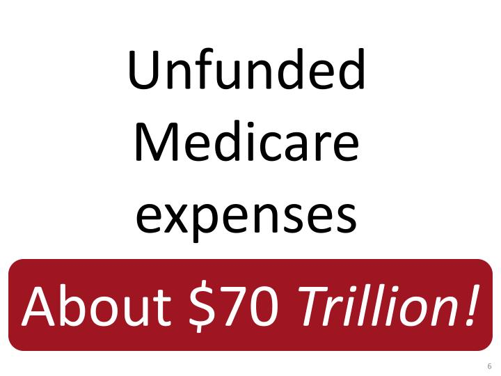 Unfunded Medicare expenses