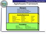 agileassets framework