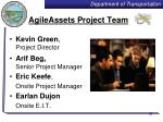 agileassets project team