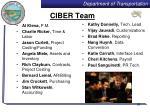 ciber team