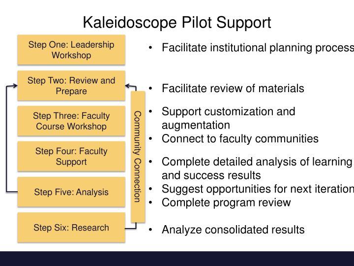 Kaleidoscope Pilot Support