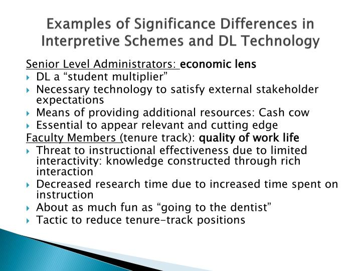 Examples of Significance Differences in Interpretive Schemes and DL Technology