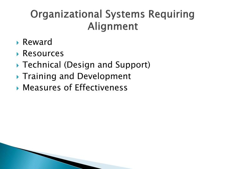 Organizational Systems Requiring Alignment