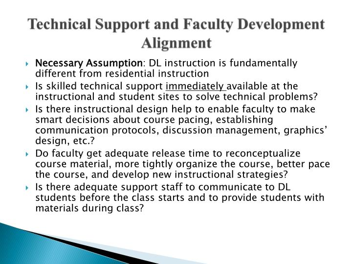 Technical Support and Faculty Development