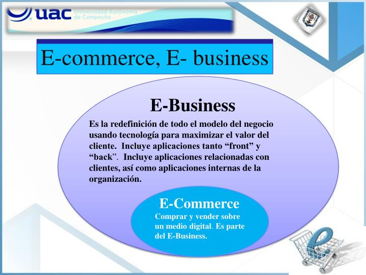 E-commerce, E-