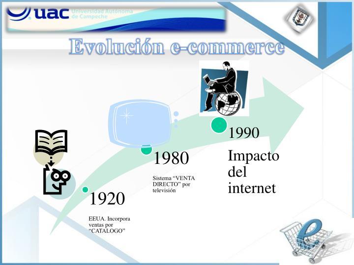 Evolución e-commerce