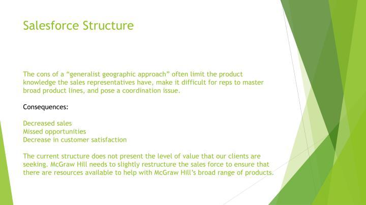 Salesforce Structure