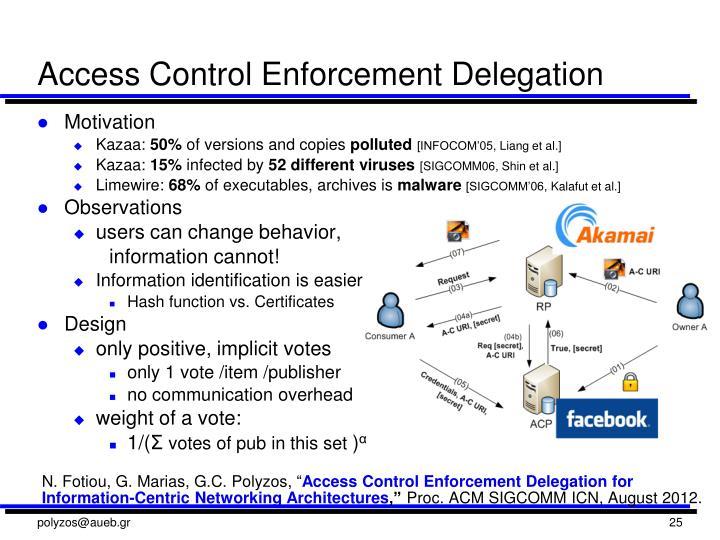 Access Control Enforcement