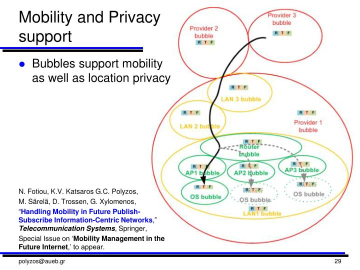 Bubbles support mobility as well as location privacy