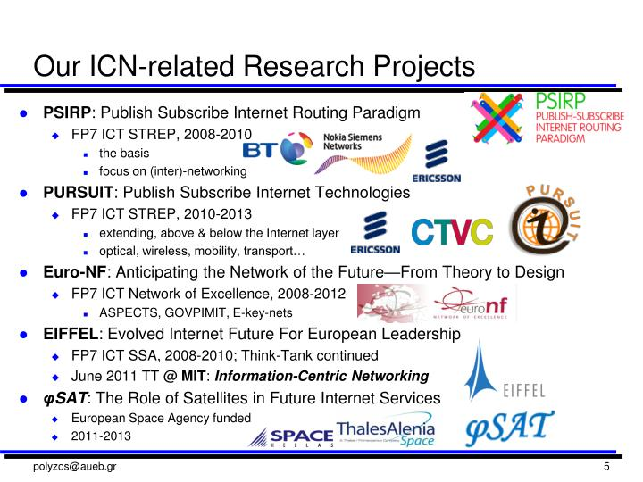 Our ICN-related Research Projects