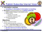 publish subscribe internet vision