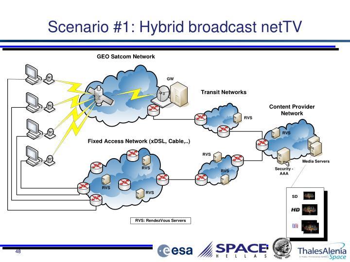 Scenario #1: Hybrid broadcast