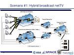 scenario 1 hybrid broadcast net tv
