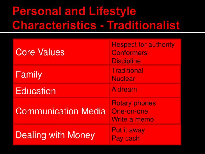 Personal and Lifestyle Characteristics - Traditionalist