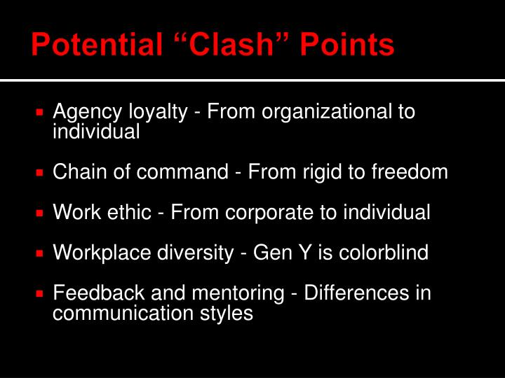 "Potential ""Clash"" Points"