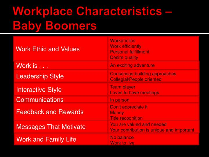 Workplace Characteristics – Baby Boomers