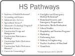 hs pathways