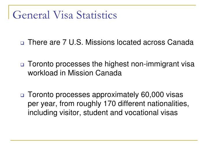 General Visa Statistics