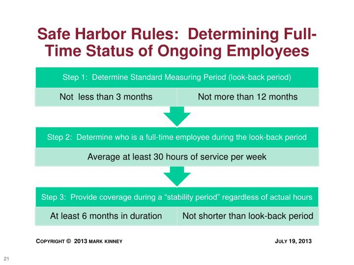 Safe Harbor Rules:  Determining Full-Time Status of Ongoing Employees