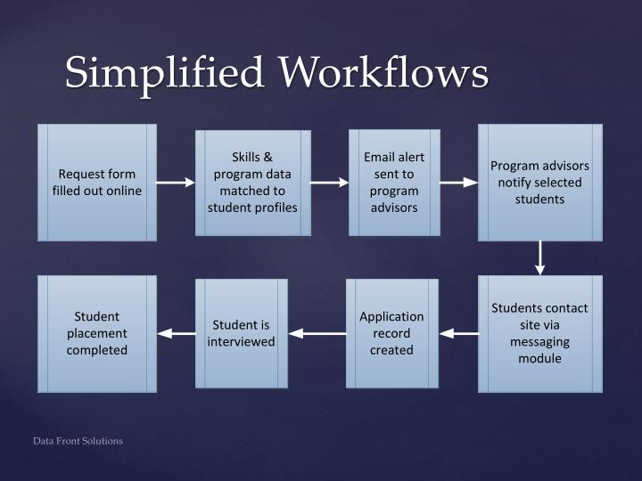 Simplified Workflows