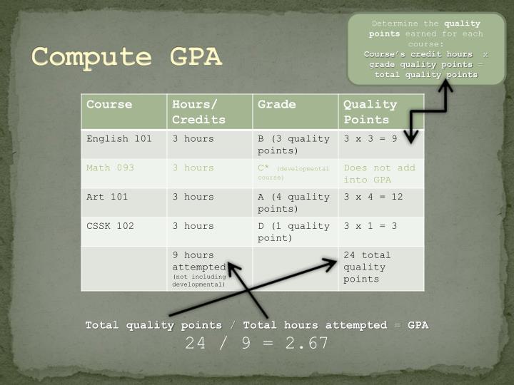 Compute GPA