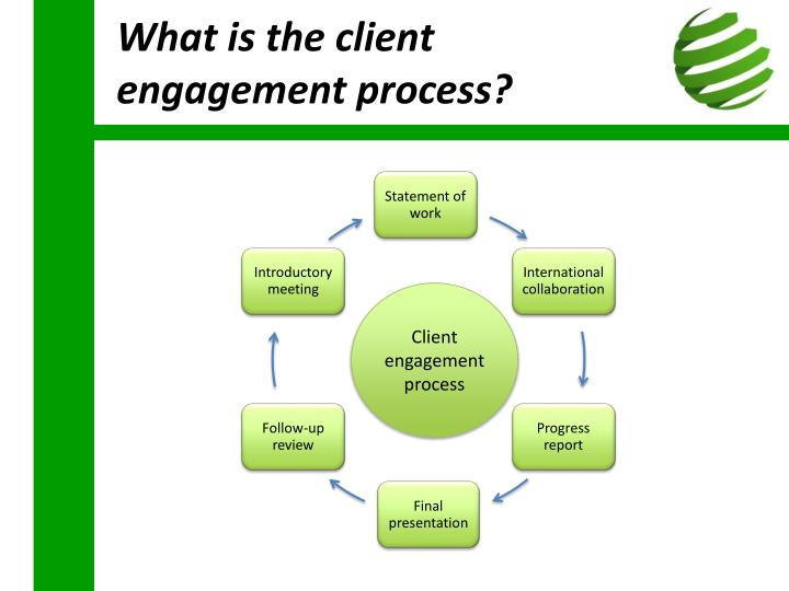 What is the client engagement process?