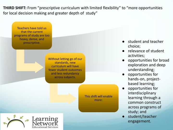 Teachers have told us that the current programs of study are too heavy, dense, and prescriptive.