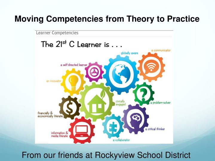 Moving Competencies from Theory to Practice