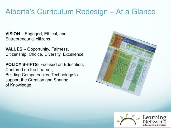 Alberta's Curriculum Redesign – At a Glance