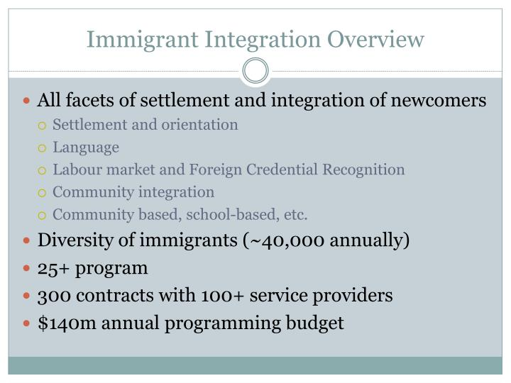 Immigrant Integration Overview