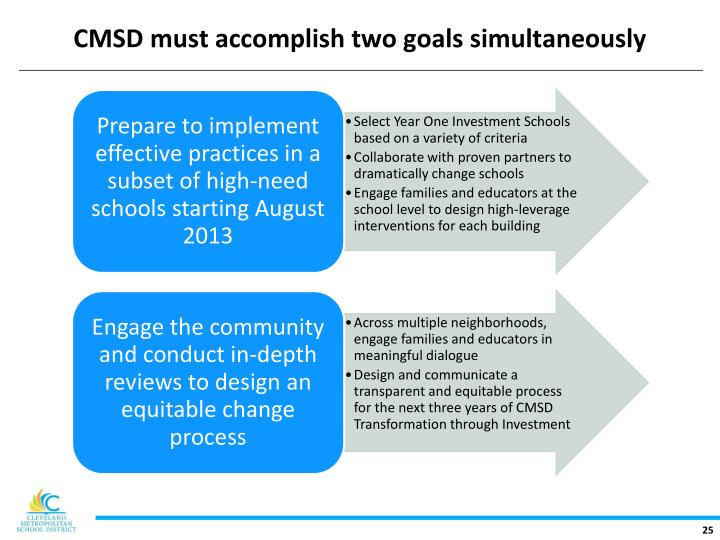 CMSD must accomplish two goals simultaneously