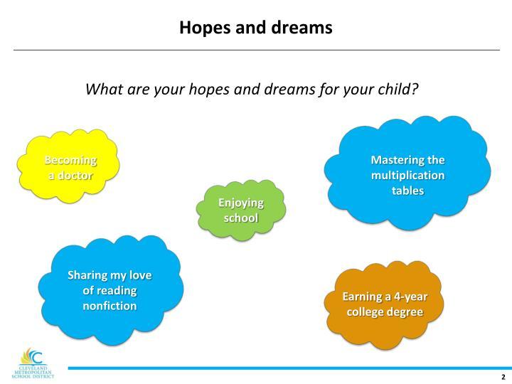 Hopes and dreams
