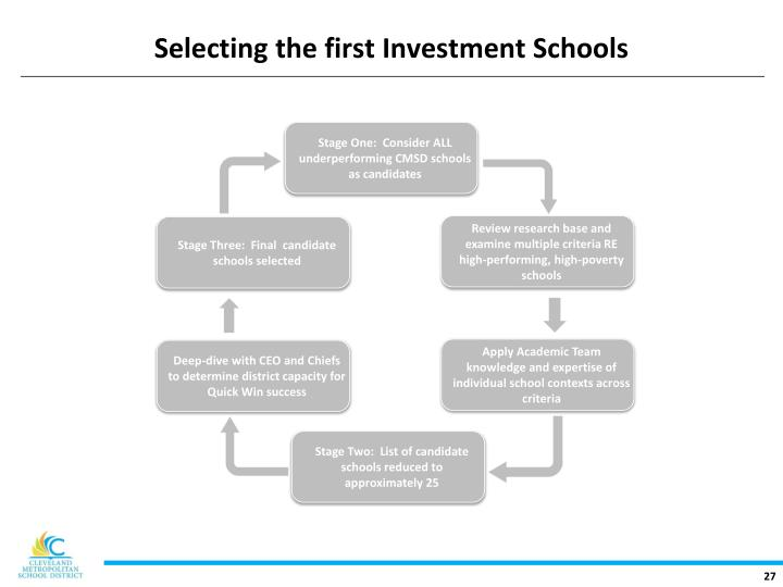 Selecting the first Investment Schools